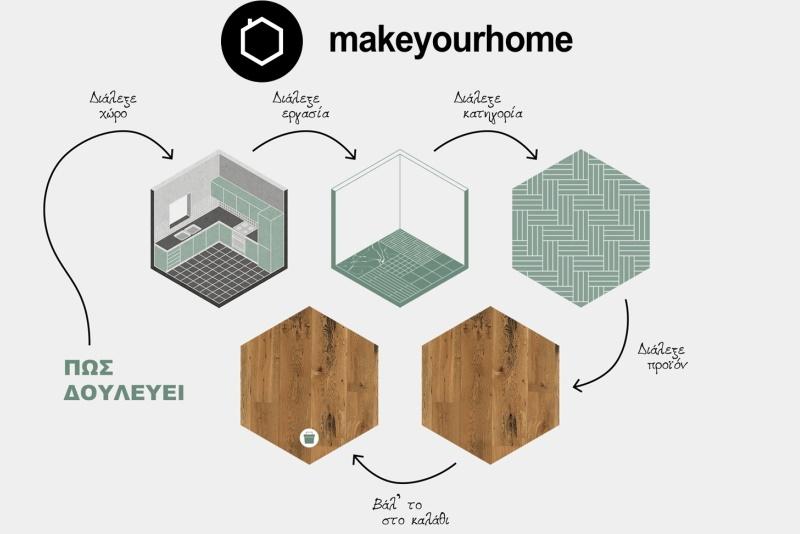 Make Your Home - EXIS e-shop development